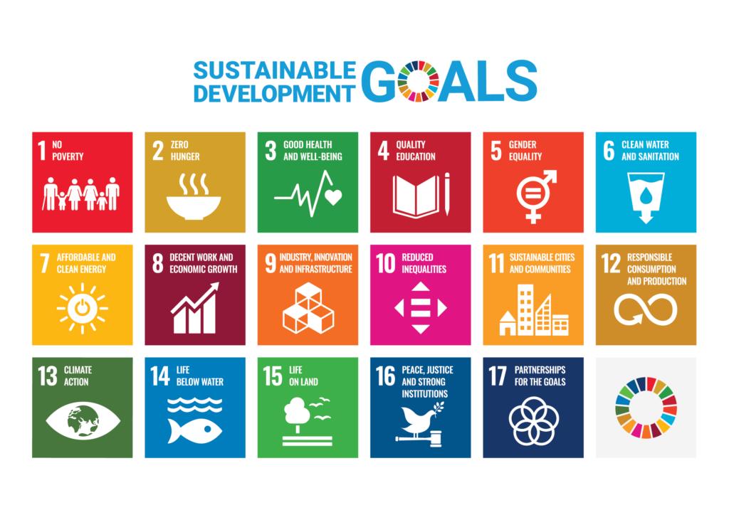 Picture | UN Sustainable Global Development Goals | Quantum New Energy, ESG & Sustainability